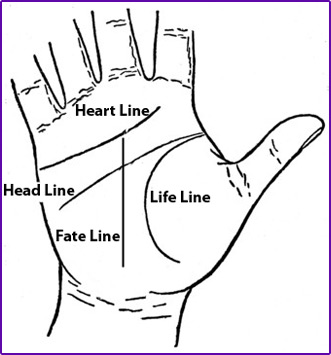 Palmistry | Witchcraft - Pagan, Wiccan, Occult and M­­agic