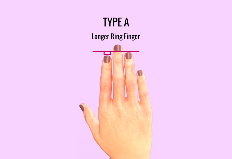 fingers reveals the secrets to your personality